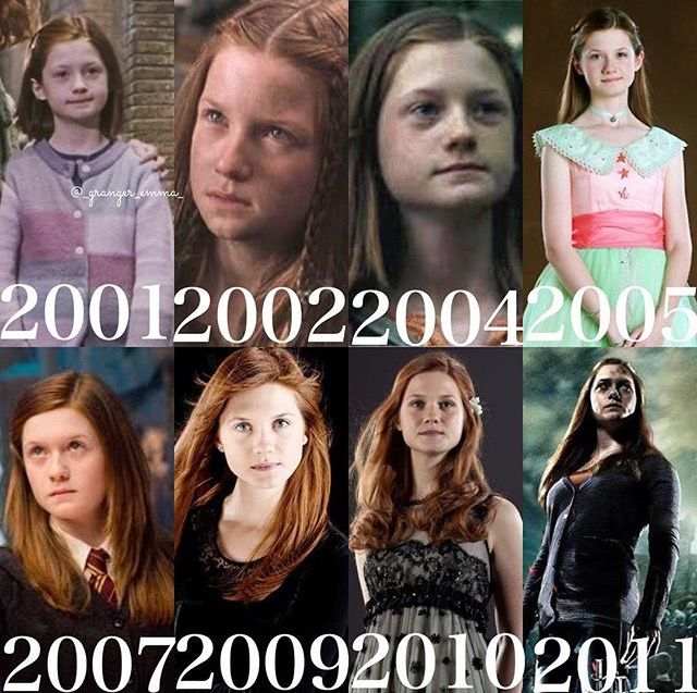 The Evolution Of Ginny Weasley In 2019