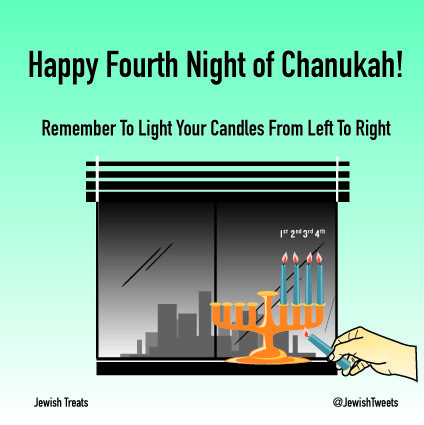 chanukah menorah lighting how to fourth night chanukah treats rh pinterest com Diagram of the Tabernacle in the Bible Menorah Candles