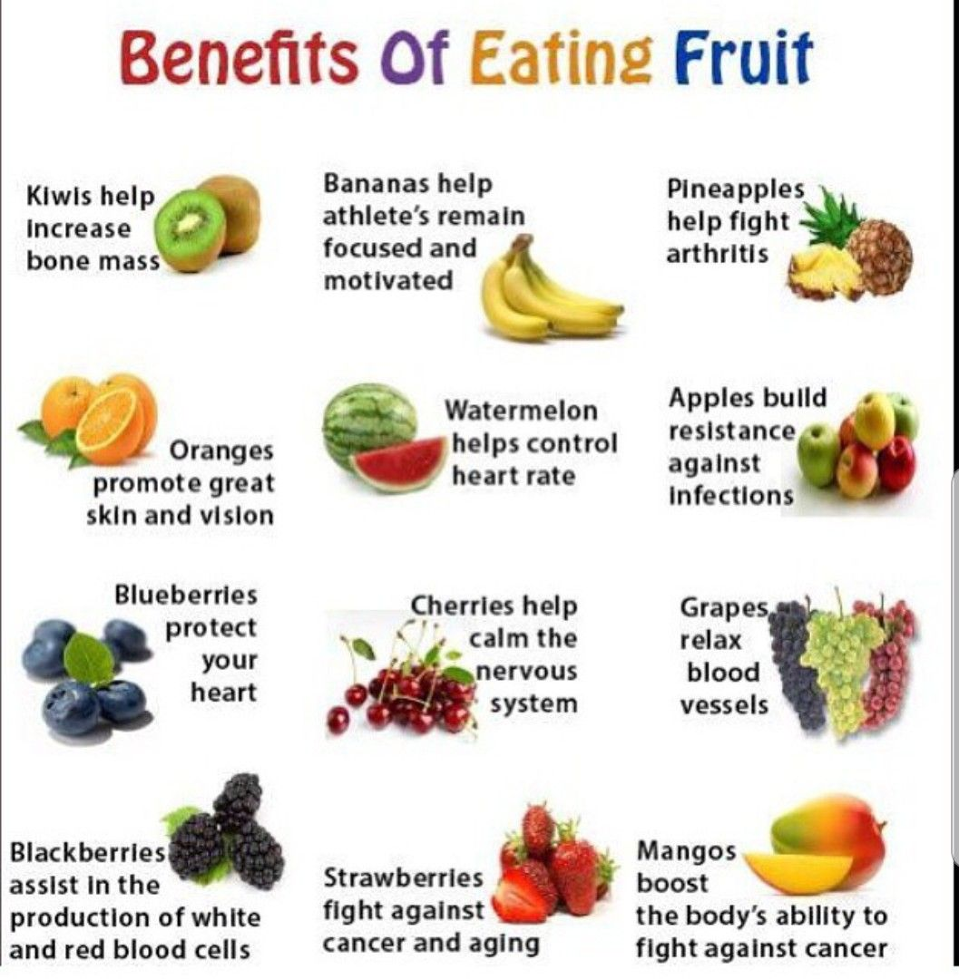 Food Essential For Everyday Health