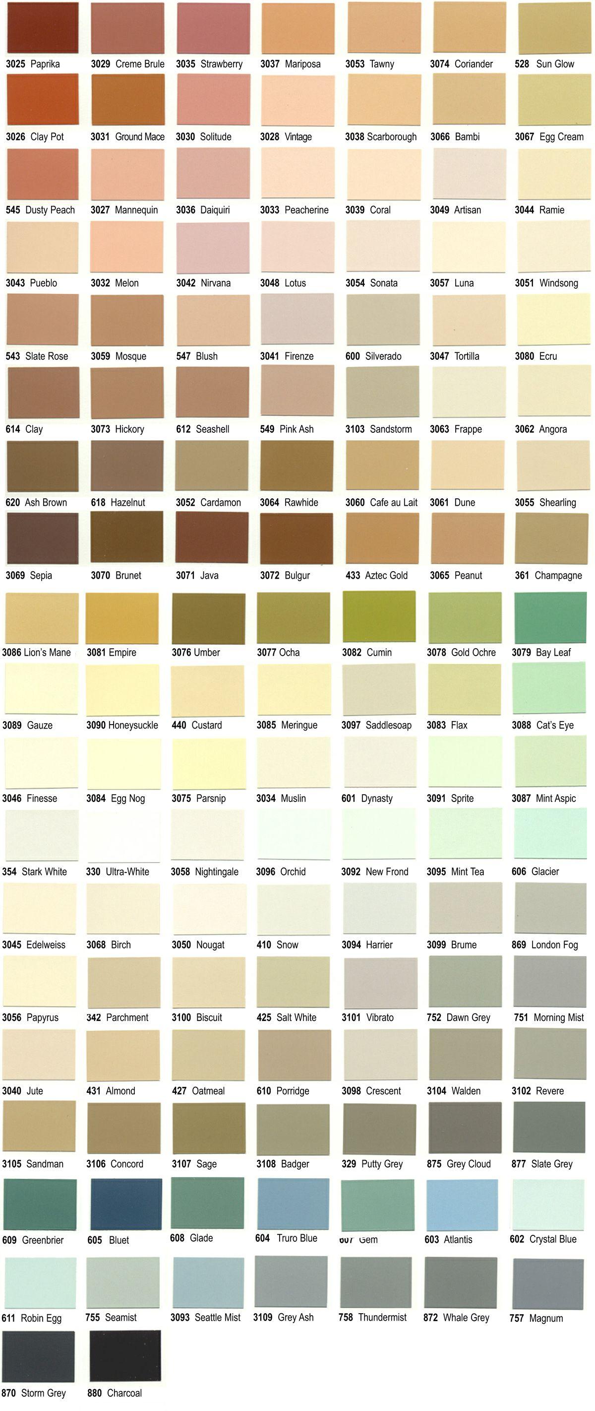 Peerless Toilet Color Chart Gerber Toilet Color Chart Retro