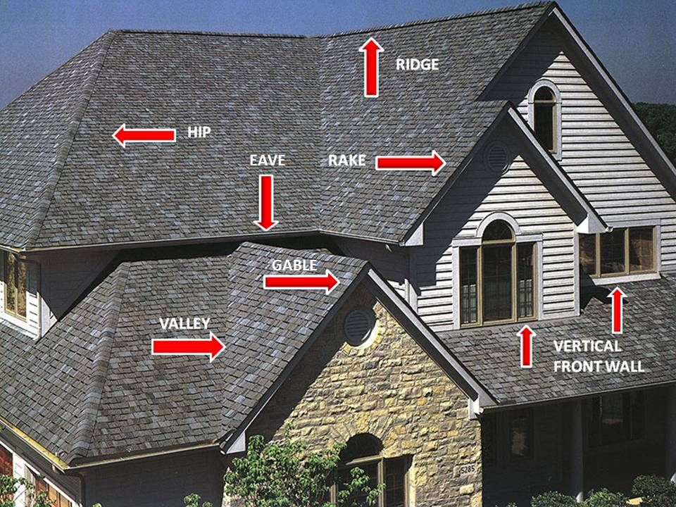 Pin Of The Day Ken Cooper Roofing Is Dedicated To Educating Our Customers And Ensuring You Are Prepare Roof Architecture House Roof Design Best Roof Shingles