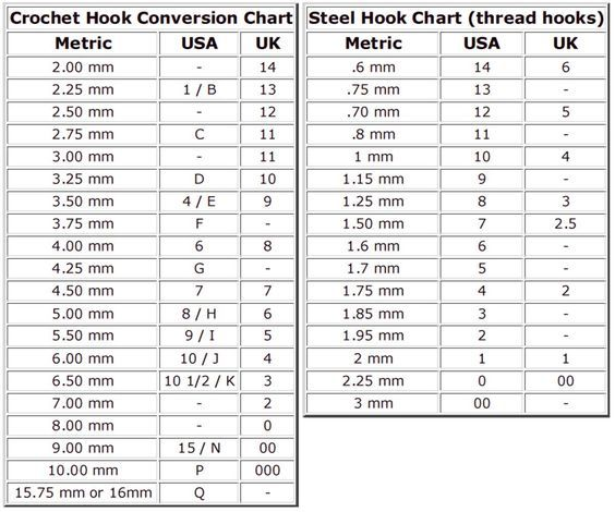 Crochet Hook Conversion Chart Usa Uk Metric Includes Steel
