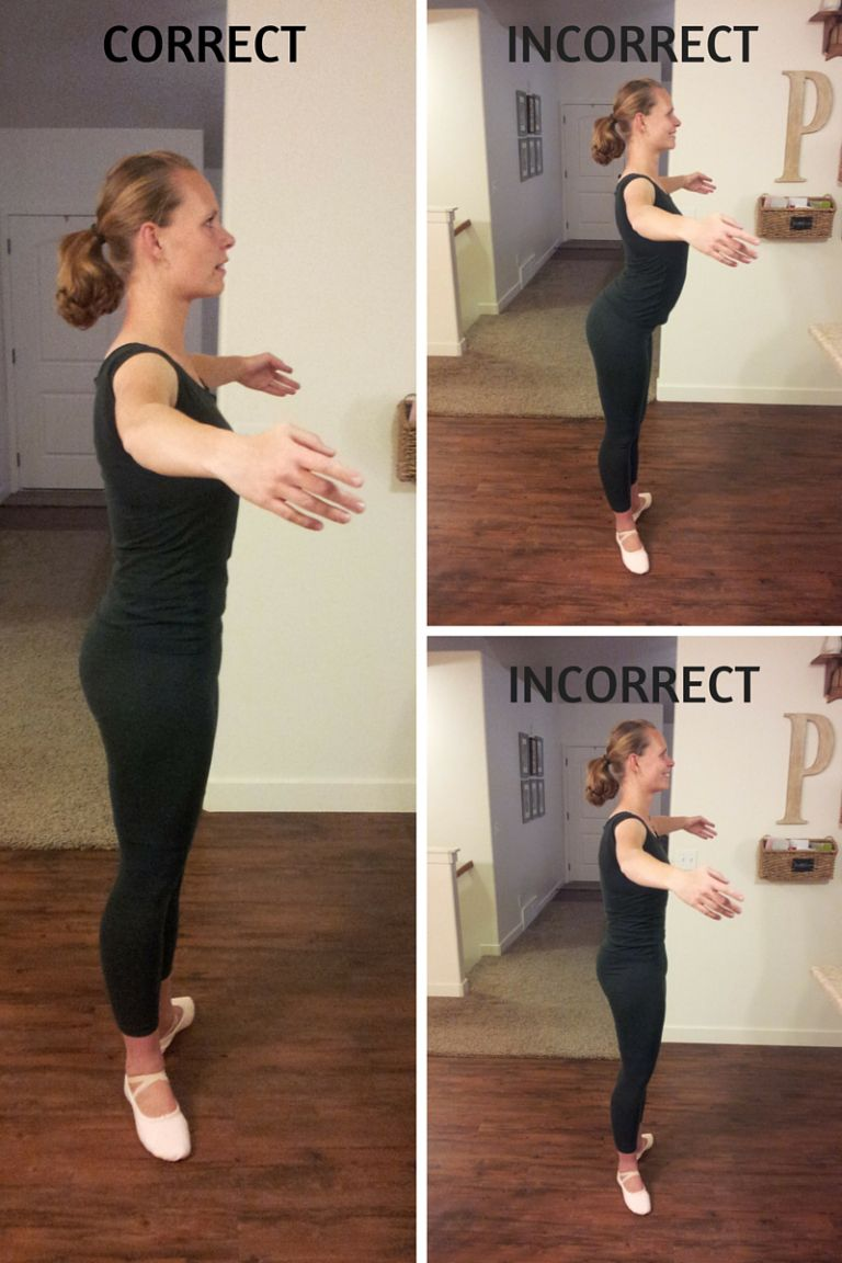 Ballet basics posture and alignment ballet basics