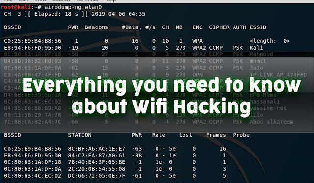 Everything you need to know about Wifi Hacking|| In this article, I