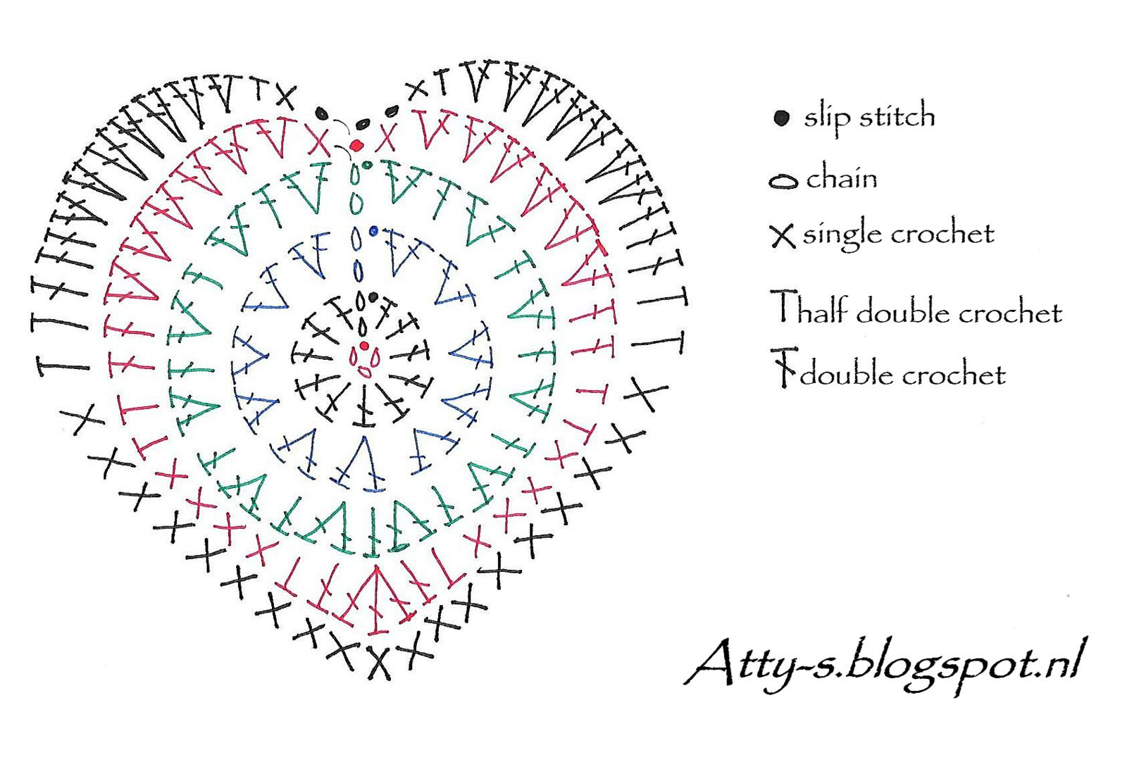 Heartcharts | схемы вязания 5 | Pinterest | Corazon crochet ...