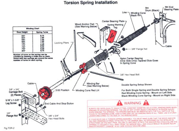 springs torsion garage Door
