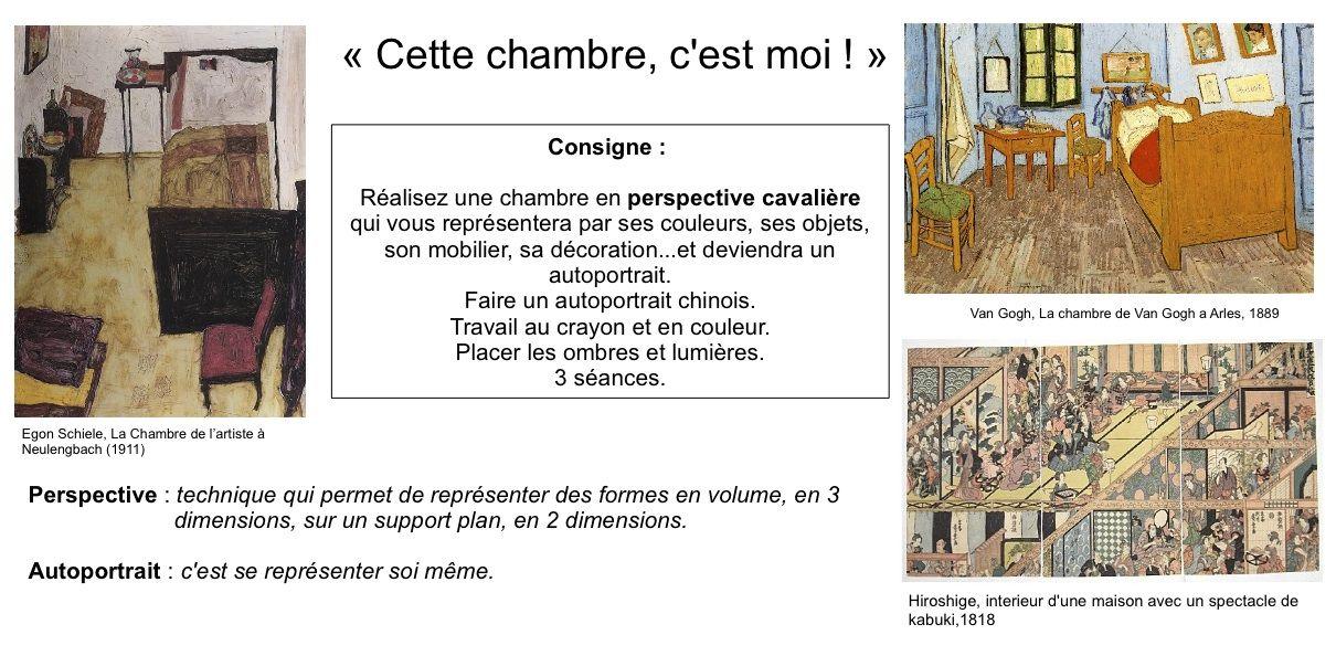 La perspective cavalière - Collège François Pompon   Arts pour les ...
