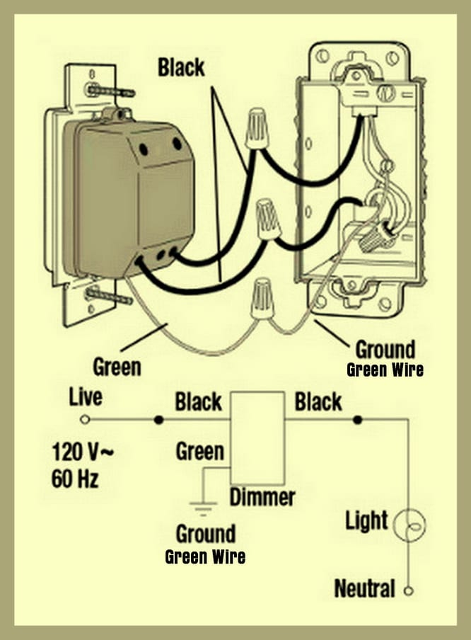 Light Switch Wiring Diagram In 2020 Samsung Washing Machine Light Switch Wiring Electrical Wiring Colours