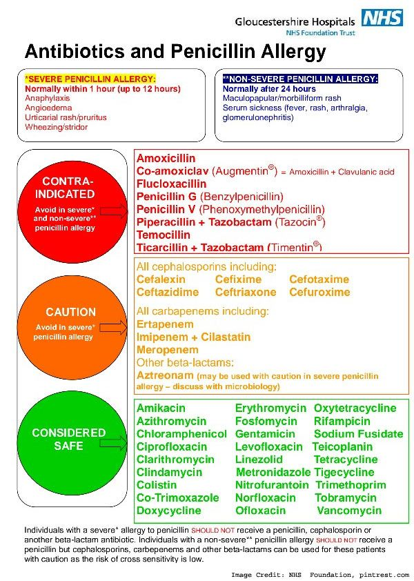 Your Child S Penicillin Allergy May Not Be Real Nurse Practioner Nurse Practitioner School Pharmacology Nursing