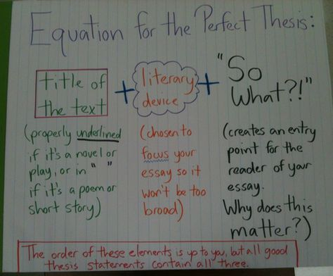 Thesis Statement Formula For Literary Analysis Education