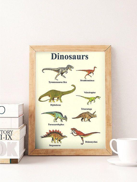 Dinosaur Poster Wall Art Print Educational Home Decor Artwork Muurkunst Jongenskamer Dinosaurus