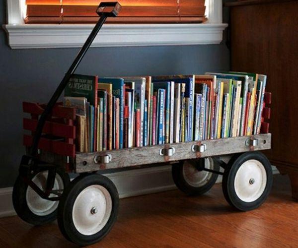 39 Modèles de meuble bibliothèque d'enfant - Archzine.fr | Rangement livre enfant, Deco chambre ...