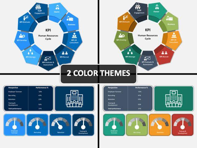 مهارات بناء مؤشرات الأداء Kpi S قياس الأداء أم تقييم الاداء هذه الوظيفة قياس الأداء ويشمل أربع عمليات بناء المقاييس ث Human Resources Color Themes Theme