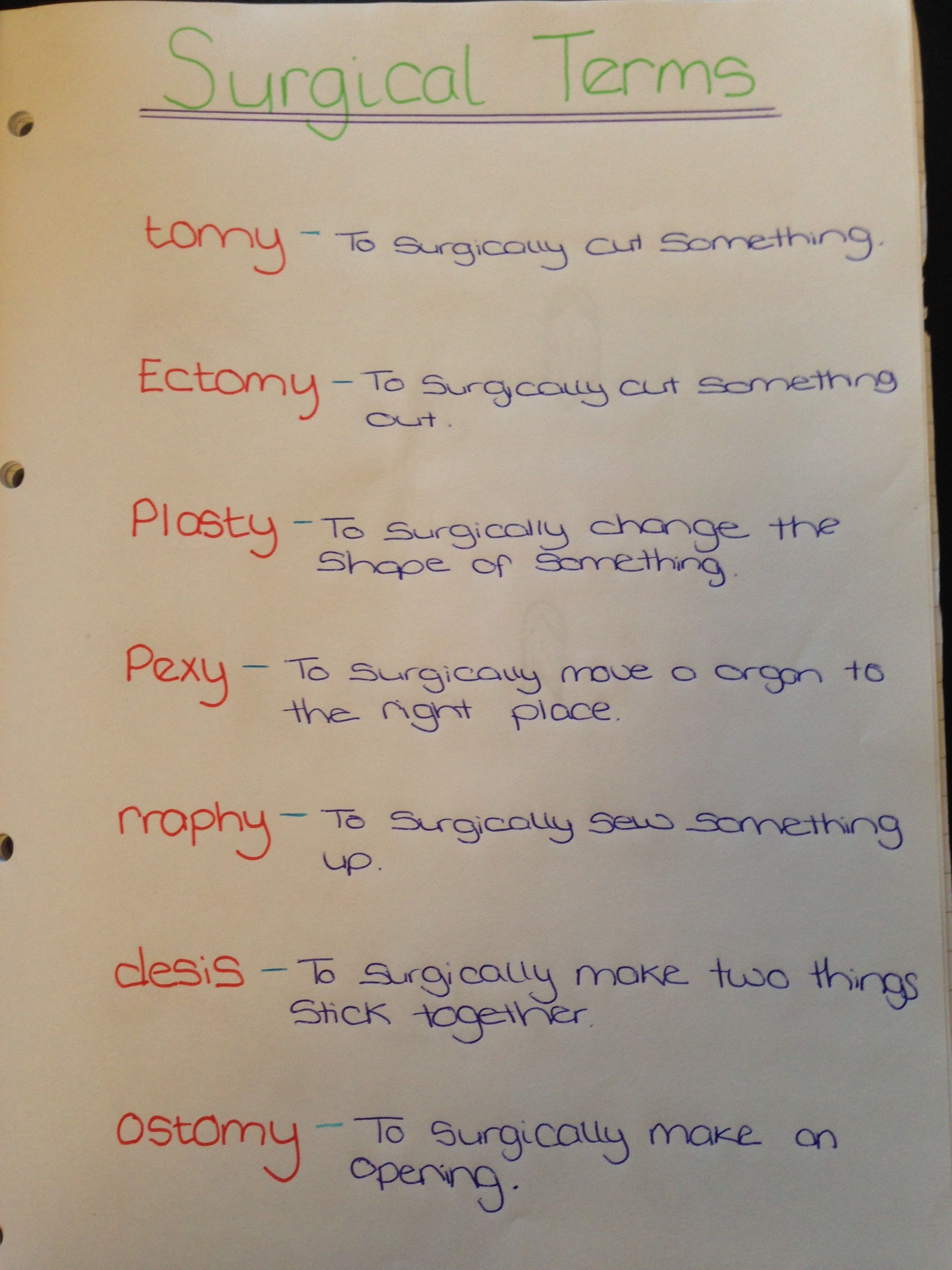 Surgical Suffixes