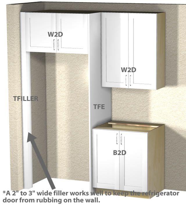 Standard Refrigerator Enclosure Tutorial Refrigerator Cabinet Kitchen Dinning Room Grey Painted Kitchen