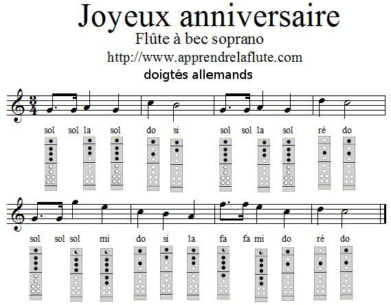 joyeux anniversaire chanson allemand