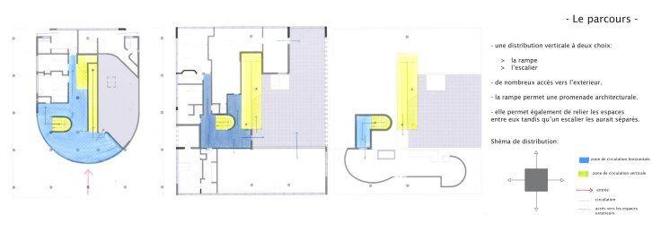 Villa Savoye u2013 Le Corbusier u2013 Poissy FR 1929-1931    Lavisse - Logiciel Pour Dessiner Plan Maison Gratuit