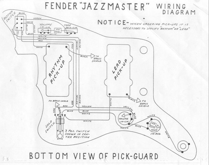 Jazzmaster Fender Guitar Wiring Diagrams - Diagrams Catalogue on