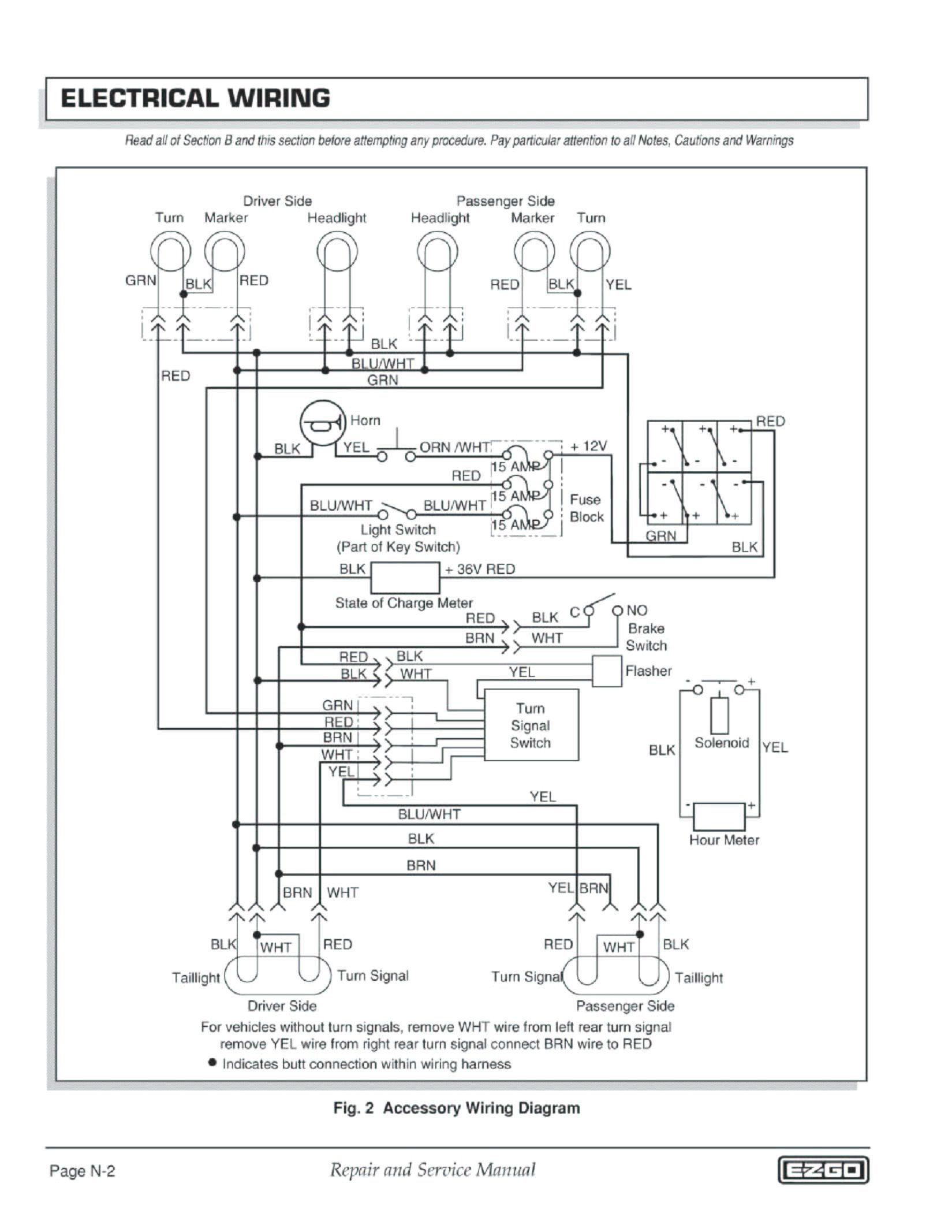 Cheat Sheets U2013 Learn In Color Wiring Diagram