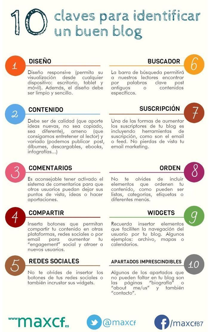 10 claves para identificar un buen blog. #infografia: