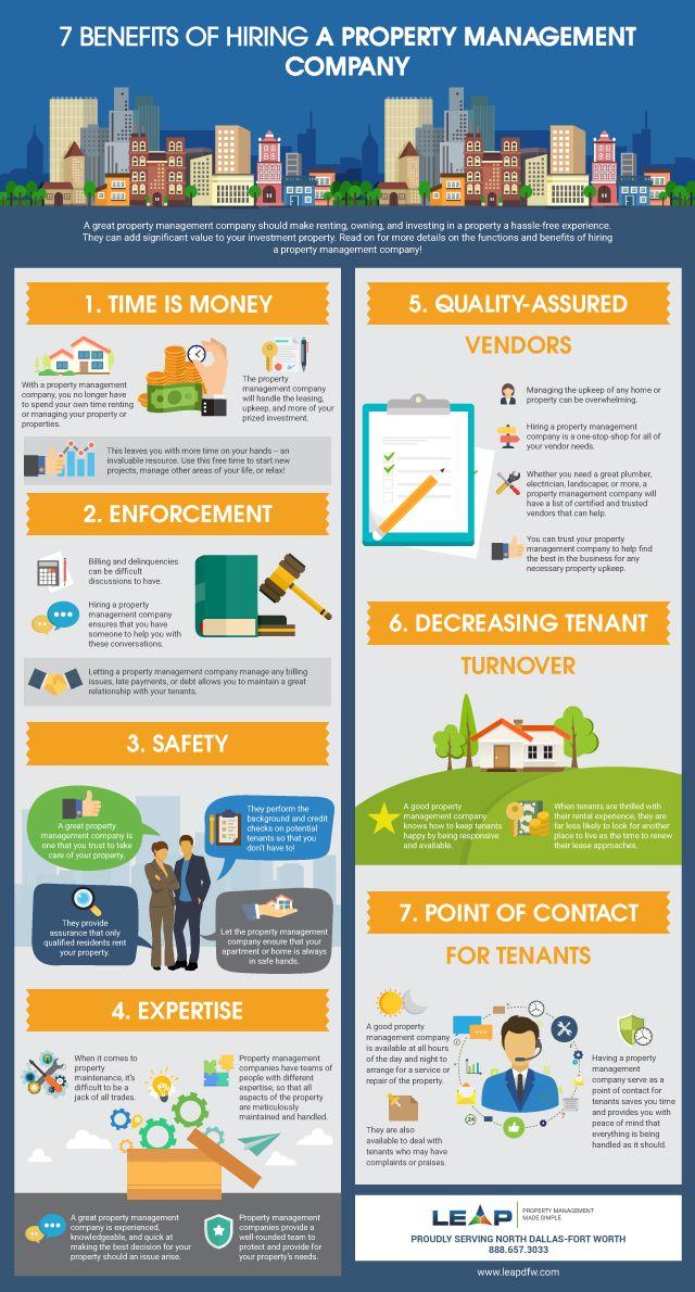 7 Benefits Of Hiring A Property Management Company Property Management Marketing Property Management Rental Property Management