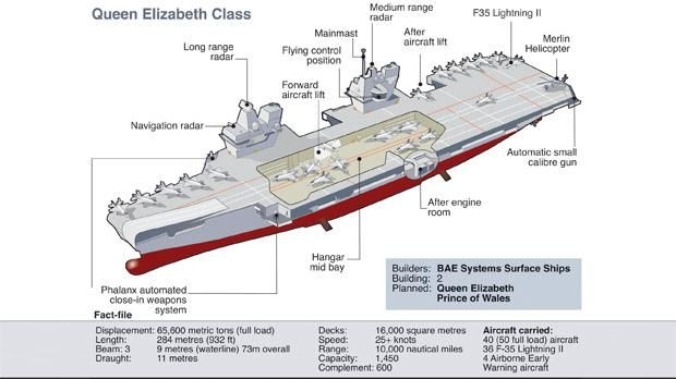 new vanguard us navy escort carriers pdf