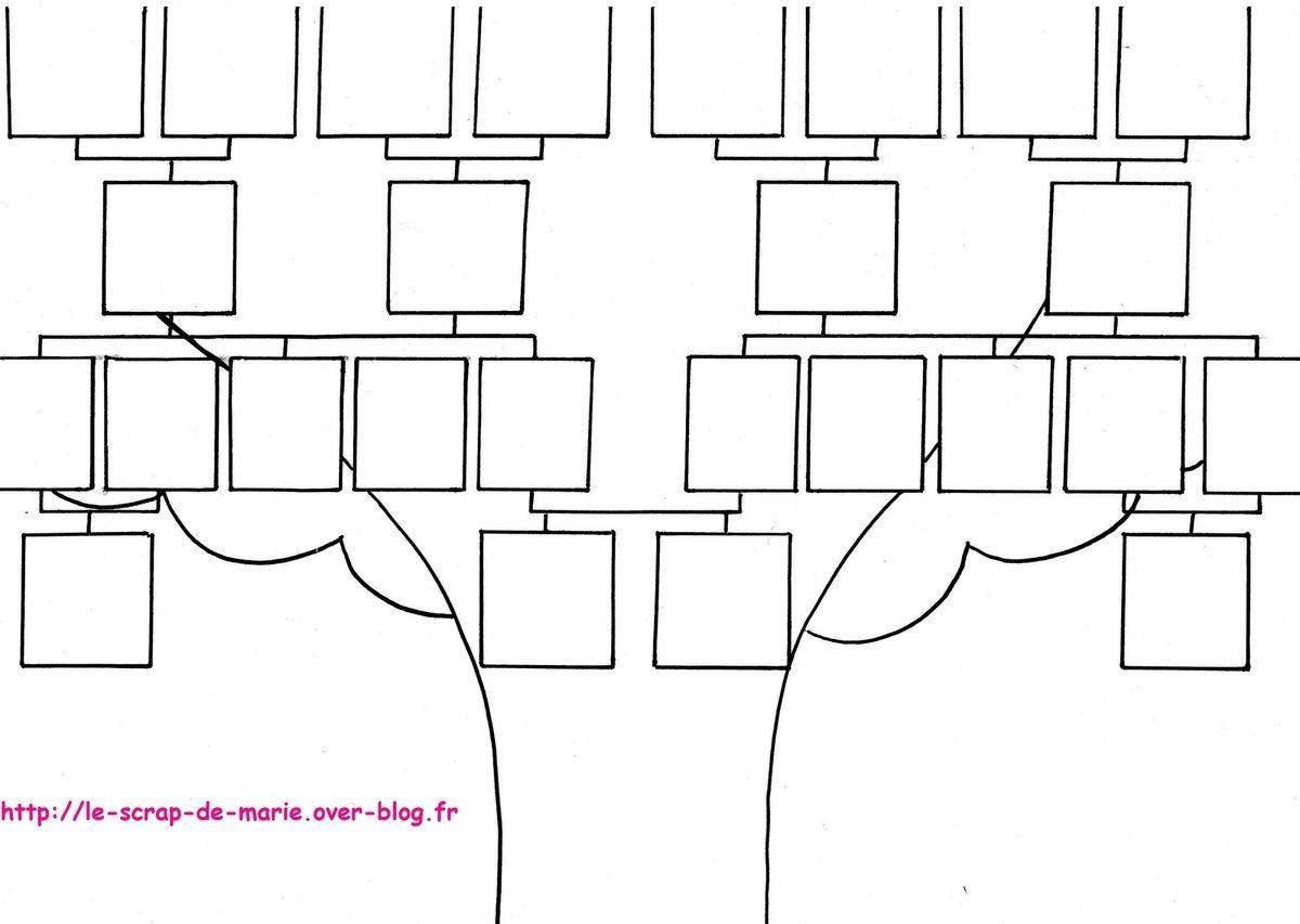 Arbre Genealogique Format A4