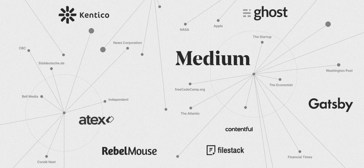 Introducing Unsplash For Media In 2020 Diagram Design Initials Content Management System