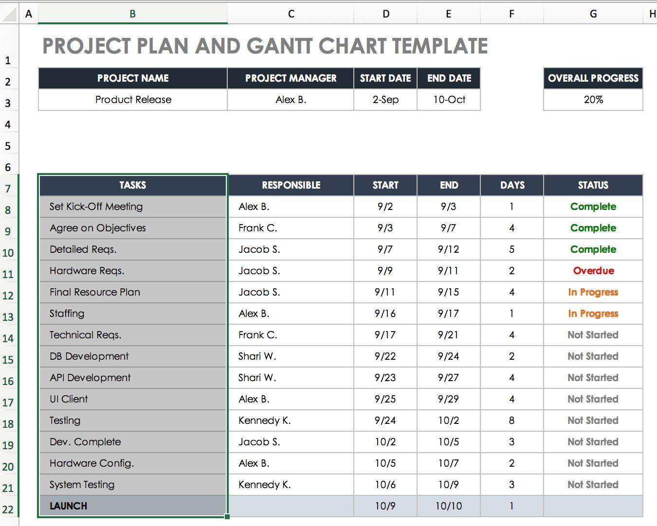 T Minus Calendar Template Gantt Chart Templates Gantt Chart Gantt