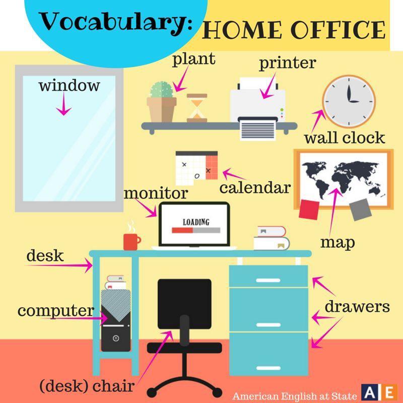 Vocabulary Home Office English Learn English English Fun