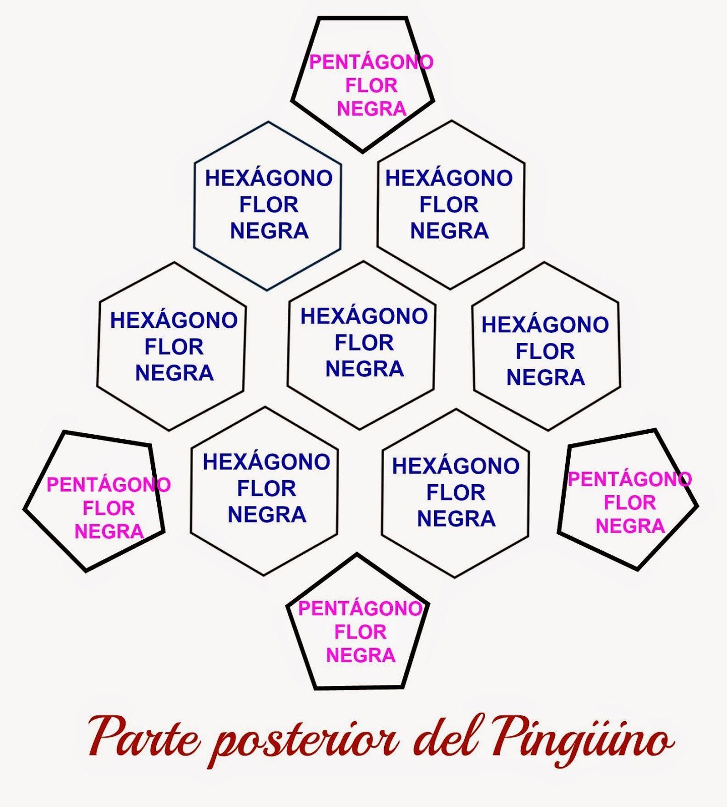 parte-posterior-pingüino.jpg (1442×1600)