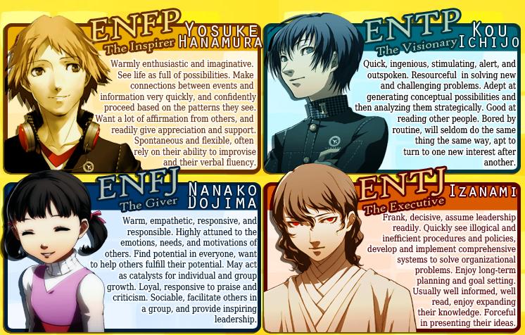 Persona 4 MBTI part 4. Contains ENFP, ENTP, ENFJ and ENTJ