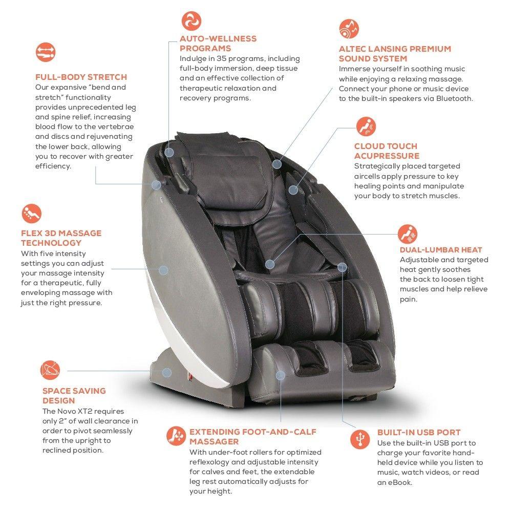 Novo XT2 Massage Chair Human Touch® Massage, Massage