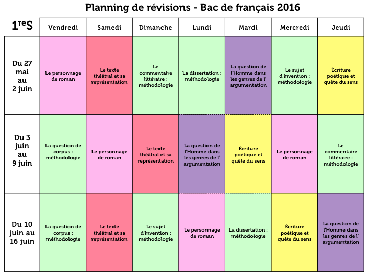 exemple planning revision bac s