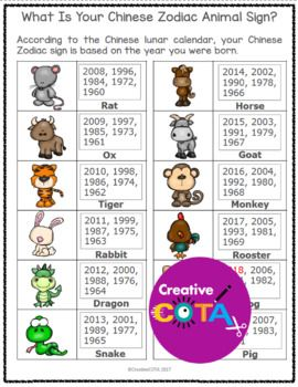 chinese new year differentiated worksheets and activities - Chinese New Year 1999