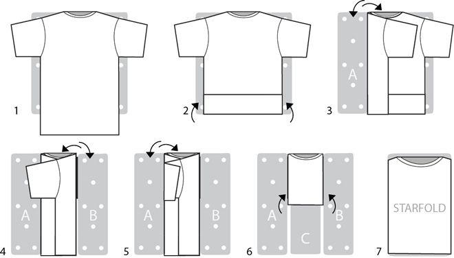 1fdf97c75d1 схема складывания футболки - Поиск в Google Как Складывать Одежду