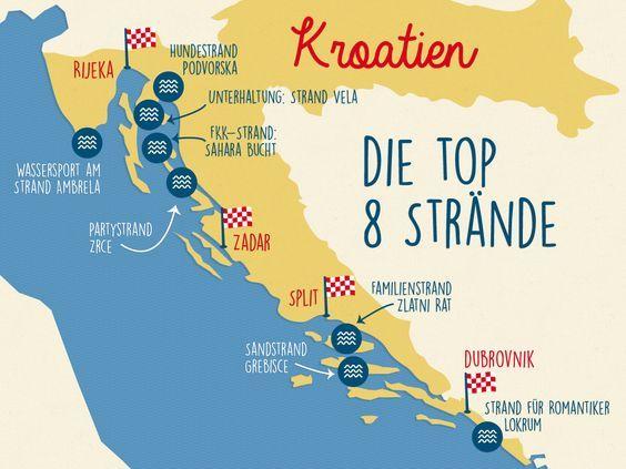 8 Traumhafte Strande In Kroatien Kroatien Urlaub Kroatien