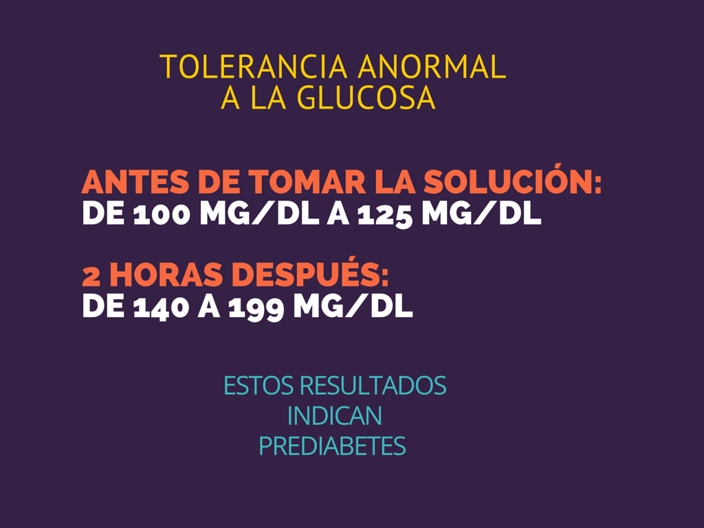 Prueba de tolerancia a la glucosa de 2 horas para diabetes