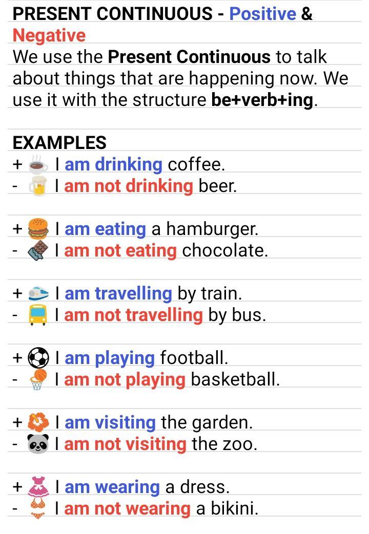 PRESENT CONTINUOUS Positive & Negative English language