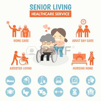 Retirement Home Stock Vector Illustration And Royalty Free Retirement Home Clipart Nursing Care Patient Care Homecare Nursing