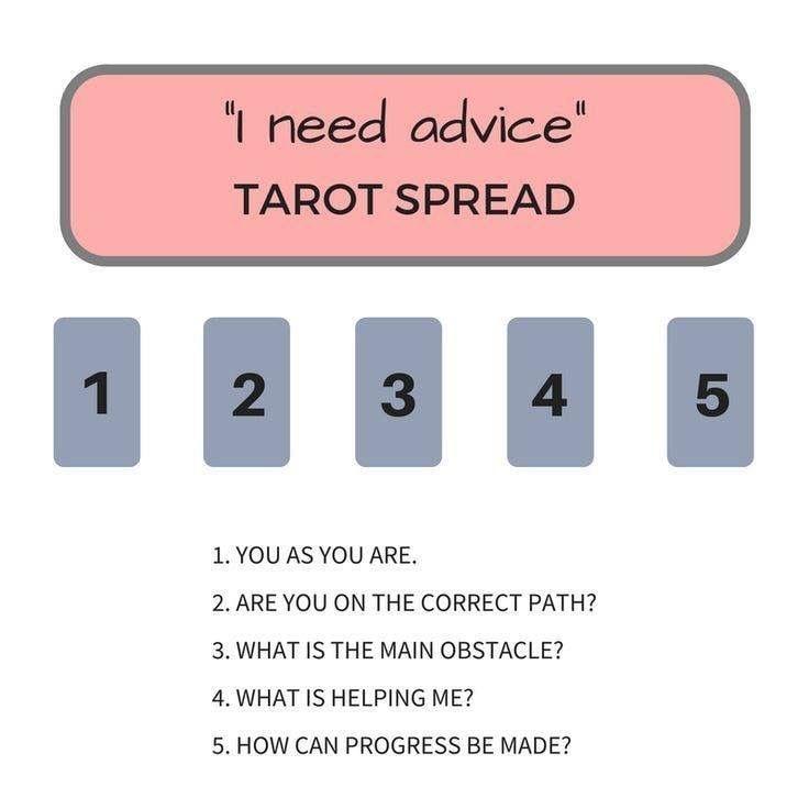 Pin by jane richardson on magick tarot spreads tarot