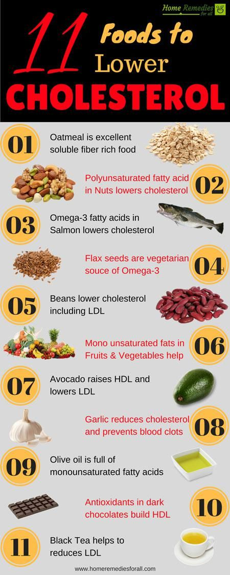 Ldl cholesterol lowering