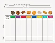 Girl Scouts - Triad Service Unit: Cookie Booth Tally Sheet ...