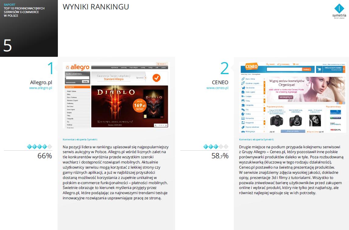 Ceneo 2 W Rankingu Proinnowacyjny Serwis E Commerce W Polsce