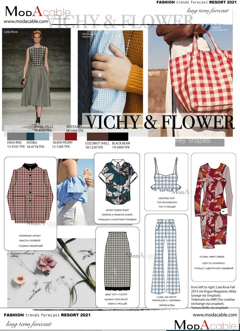 Resort 2021 fashion trend Vichy & Flowers in 2020 | 1980s