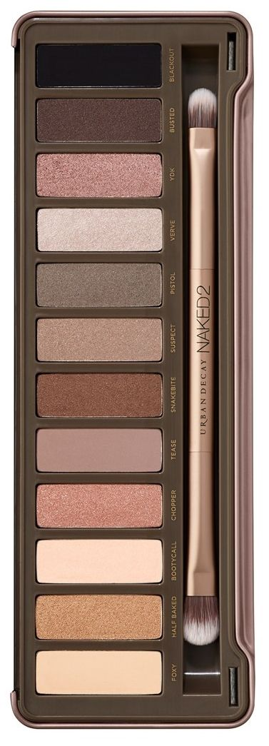 Naked Eyes Neutral Eyeshadow Guide: The Array Of Matte To Shimmery Shades Makes This Palette A