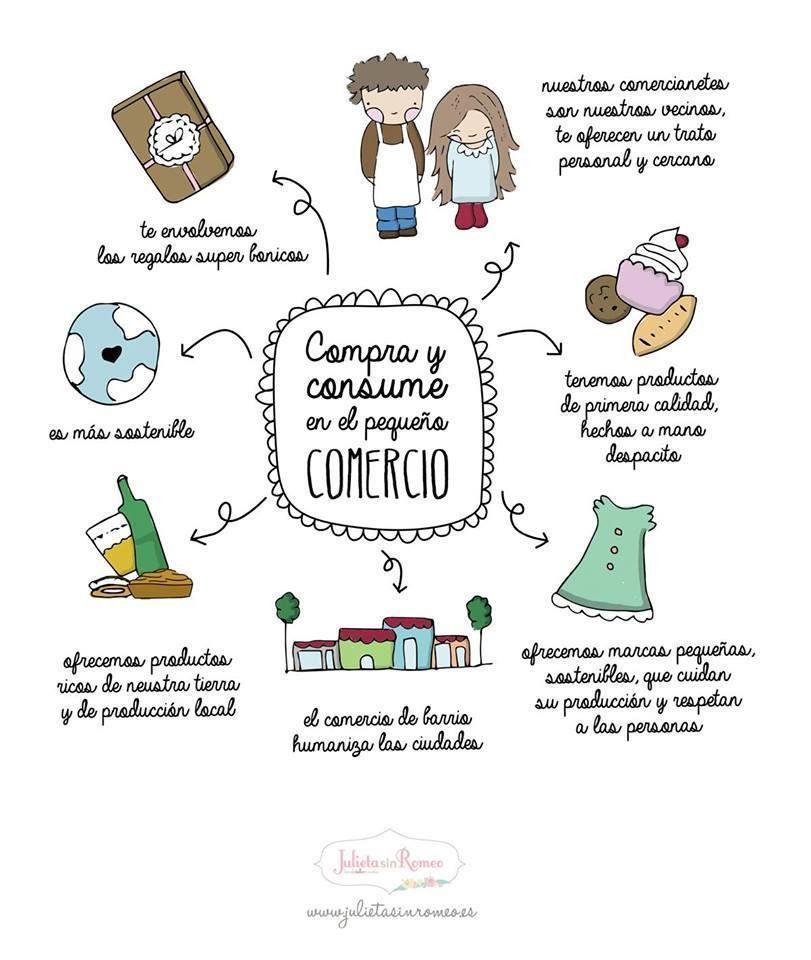 Pin De Evelina Garcia En Mi Pequeno Comercio Mi Gran Ilusion Compras Frases Para Clientes Moda Sustentable