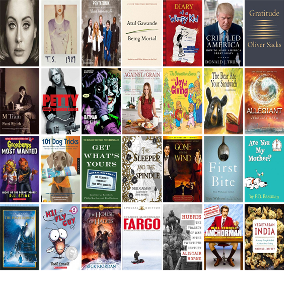 "Wednesday, December 9, 2015: The New Braunfels Public Library has 15 new bestsellers, 34 new videos, two new audiobooks, three new music CDs, 45 new children's books, and 85 other new books.   The new titles this week include ""25,"" ""1989,"" and ""That's Christmas To Me."""