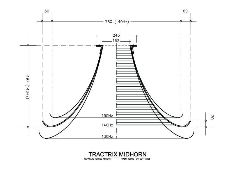 Tractrix midrange horn (Pt I)   SUBWOOFER PA ENVIRONMENT