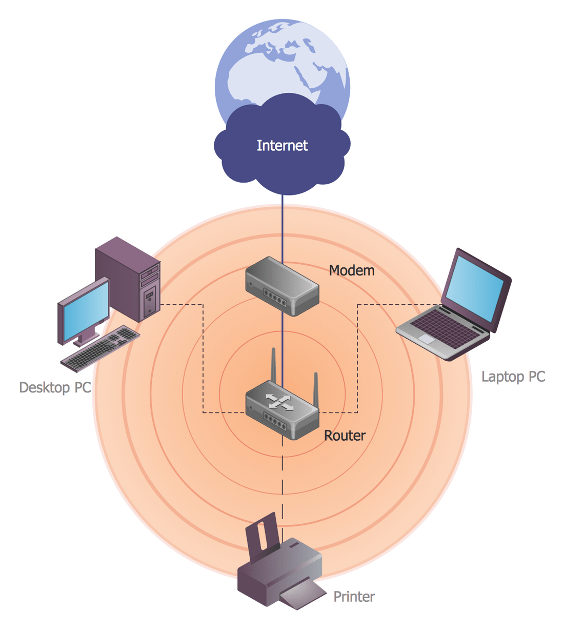 conceptdraw samples computer and networks wireless network diagrams [ 1100 x 1226 Pixel ]